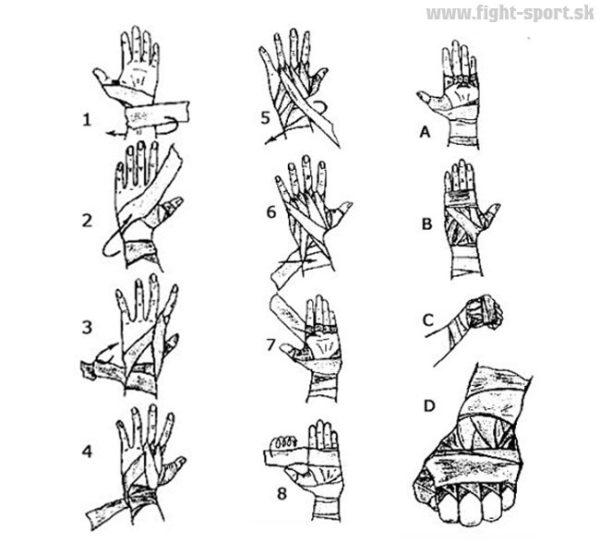 Box bandáž rúk PERDITOR